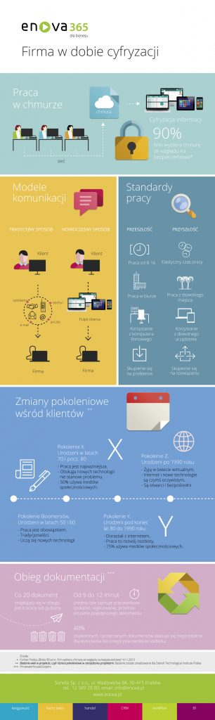 Grafika – Twoja firma w dobie cyfryzacji